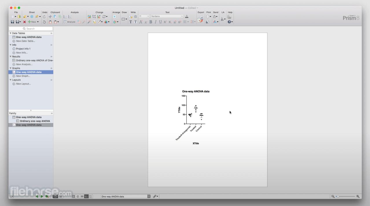 GraphPad Prism 8.2 Captura de Pantalla 5