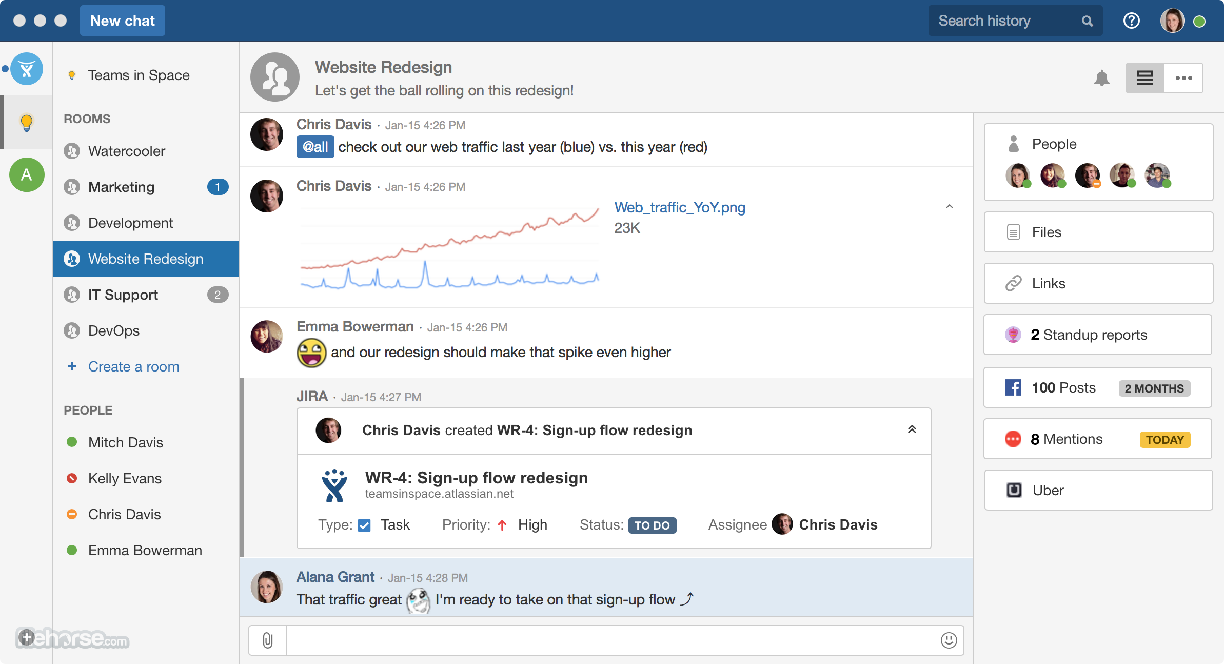 HipChat for Mac 4.29.0 Download for Mac / FileHorse.com