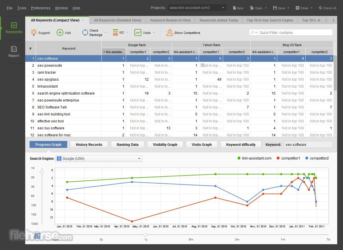 Rank Tracker for Mac 8.36.10 Screenshot 1