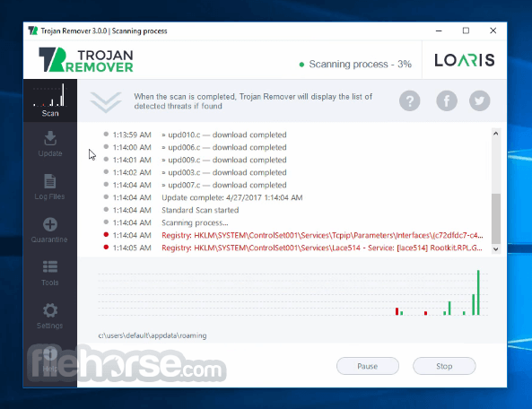 Loaris Trojan Remover 3.0.35.167 Screenshot 2
