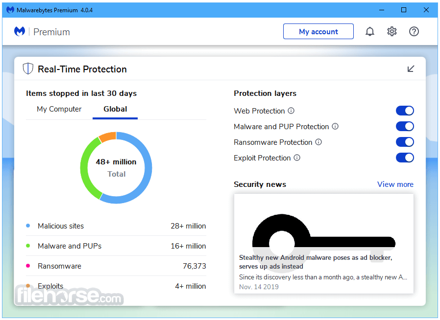 Malwarebytes 4.2.1 Screenshot 4