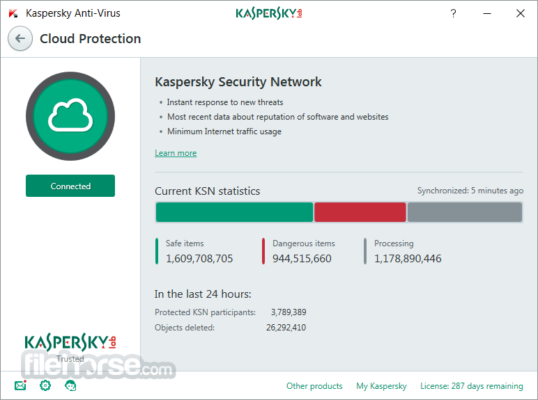 Kaspersky Anti-Virus 2018 18.0.0.405 Download for Windows ...