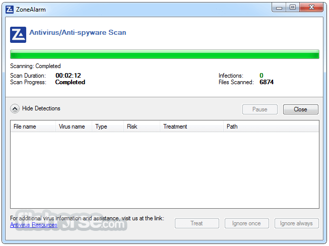 ZoneAlarm Free Antivirus + Firewall 15.8.145.18590 Screenshot 3