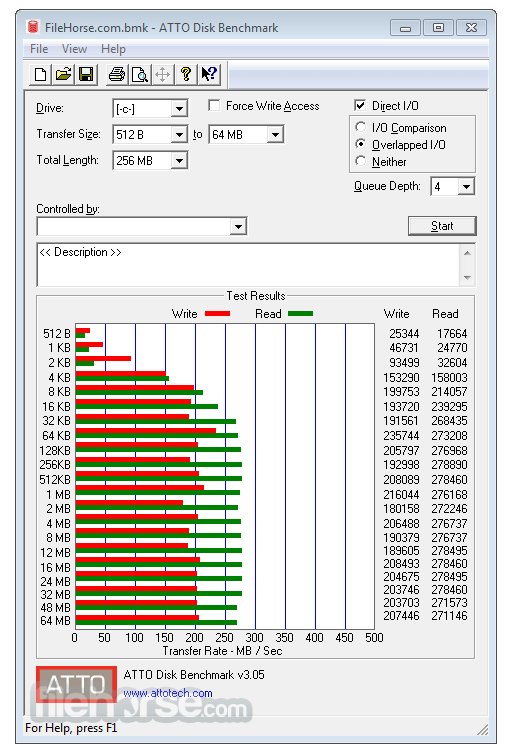 ATTO Disk Benchmark 4.01 Screenshot 1