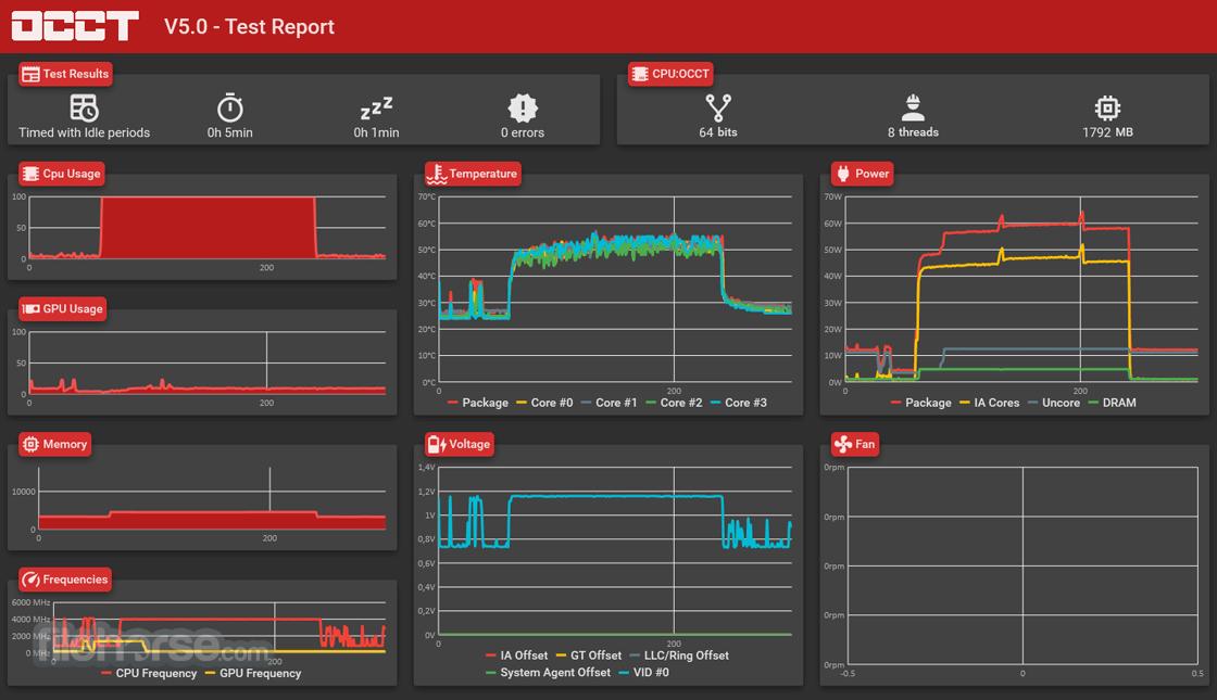 OCCT 8.1.3 Screenshot 3