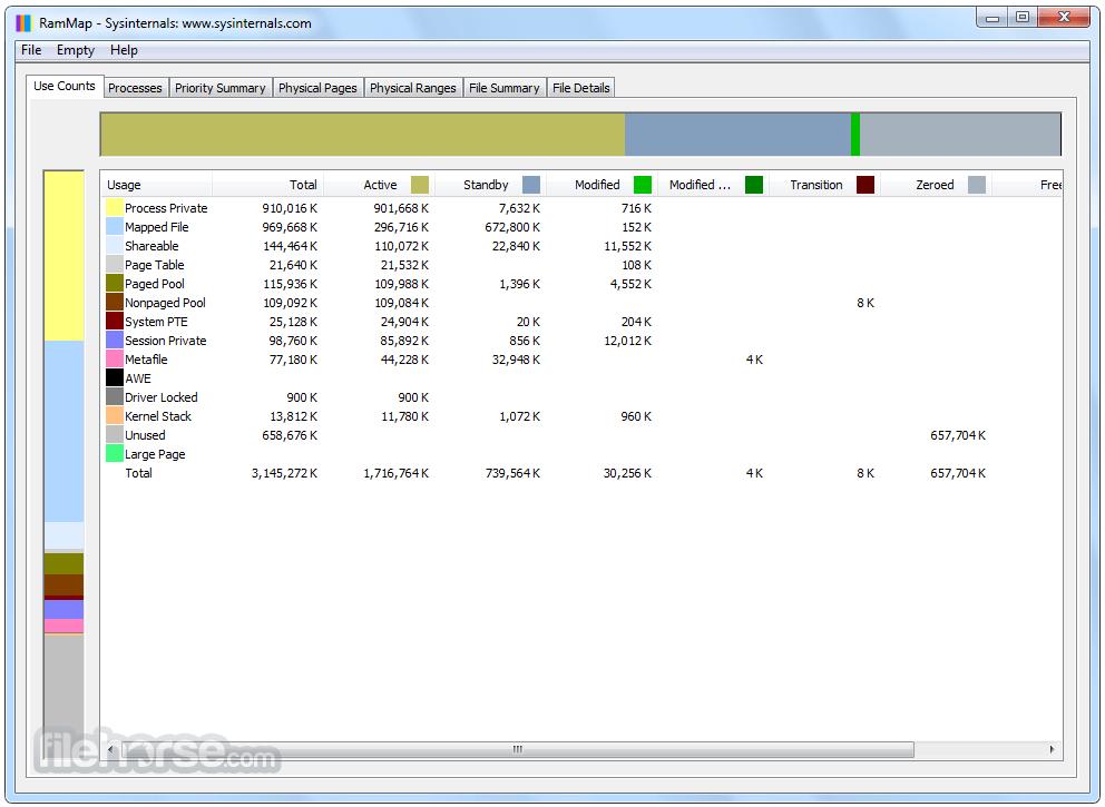 RAMMap 1.50 Captura de Pantalla 1