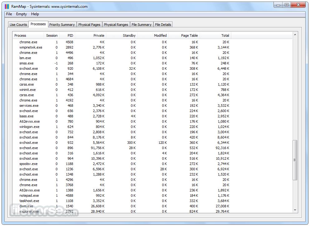 RAMMap 1.50 Captura de Pantalla 2