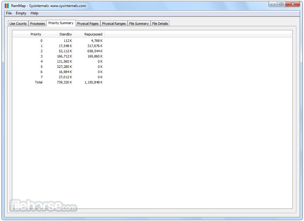 RAMMap 1.50 Captura de Pantalla 3