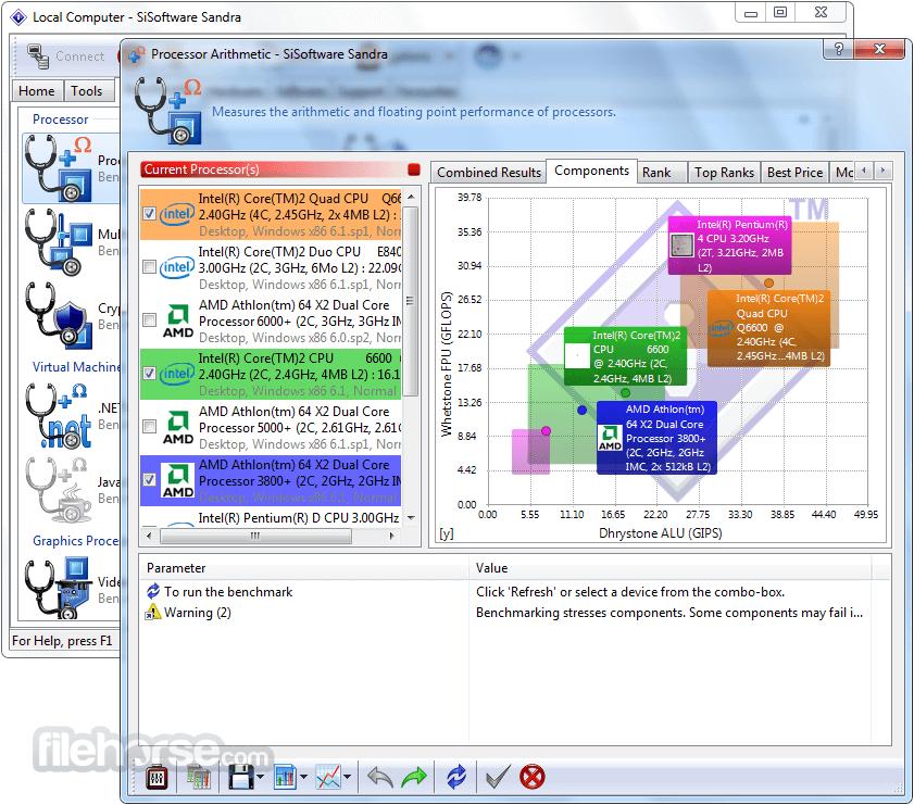 sisoftware sandra lite 2015 portable