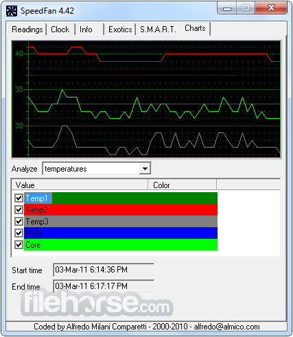 SpeedFan 4.52 Screenshot 5