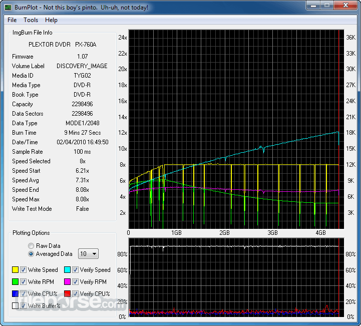 Imgburn Windows 8 Download