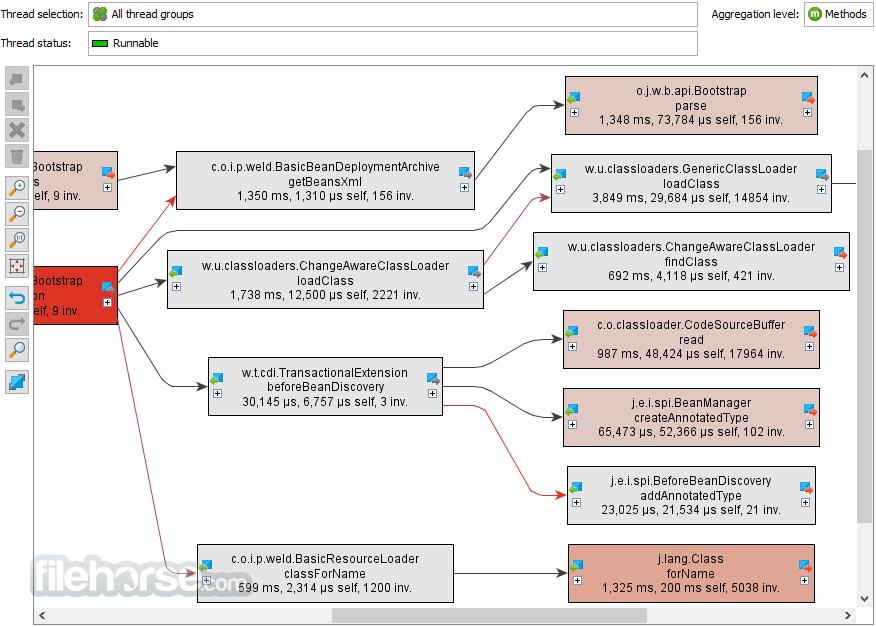 JProfiler 12.0.1 (32-bit) Captura de Pantalla 1