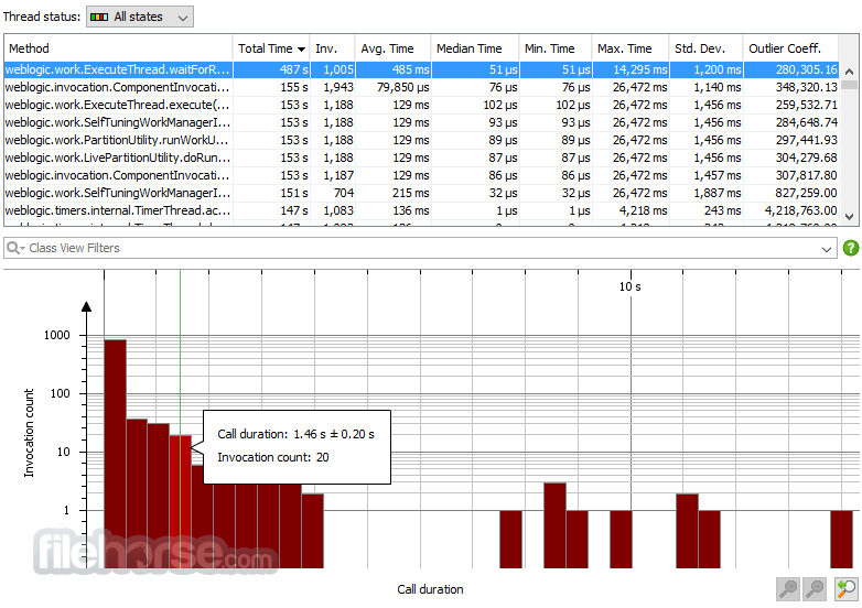 JProfiler 12.0.1 (32-bit) Captura de Pantalla 4