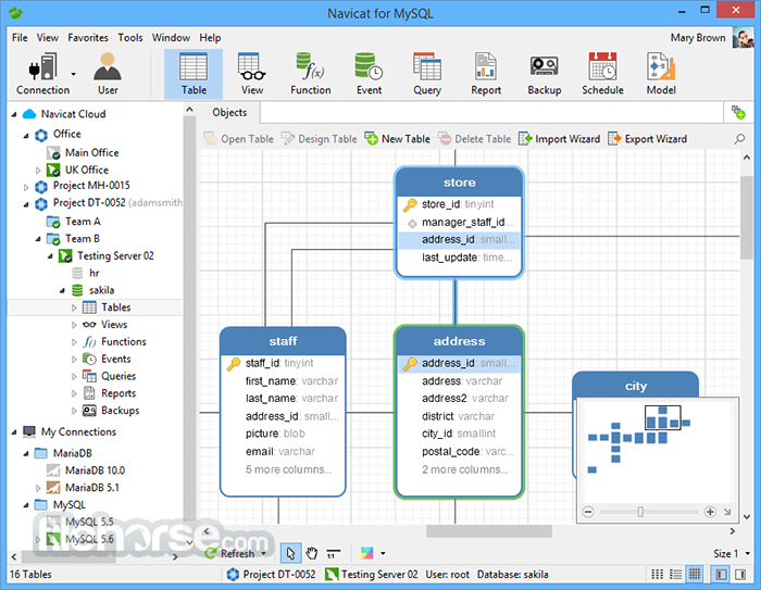 Navicat for MySQL 12.0.29 (32-bit) Screenshot 1