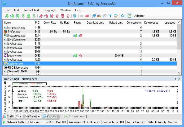 NetBalancer 9.12.2 Screenshot 1