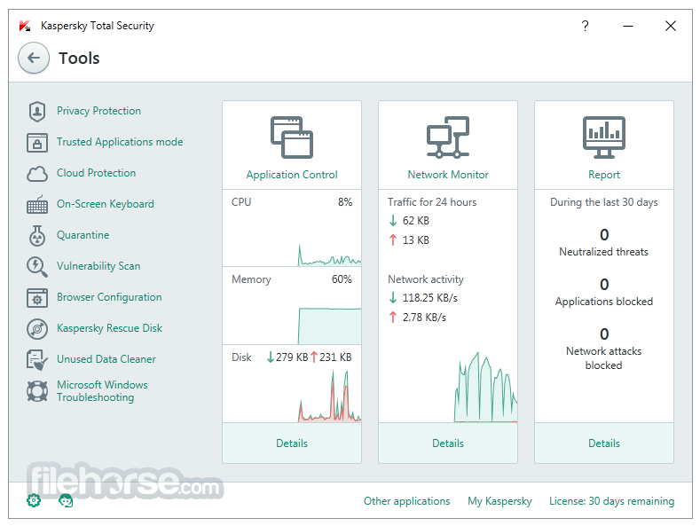Kaspersky Total Security Download (2019 Latest) for Windows