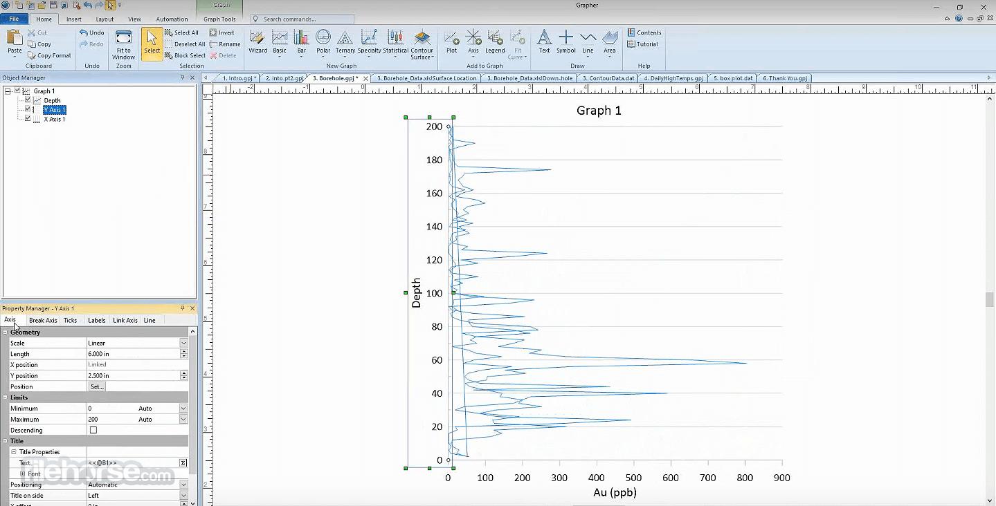 Grapher 16.4.432 Screenshot 2